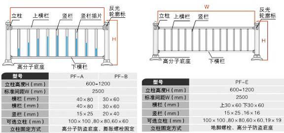 护栏安装步骤图